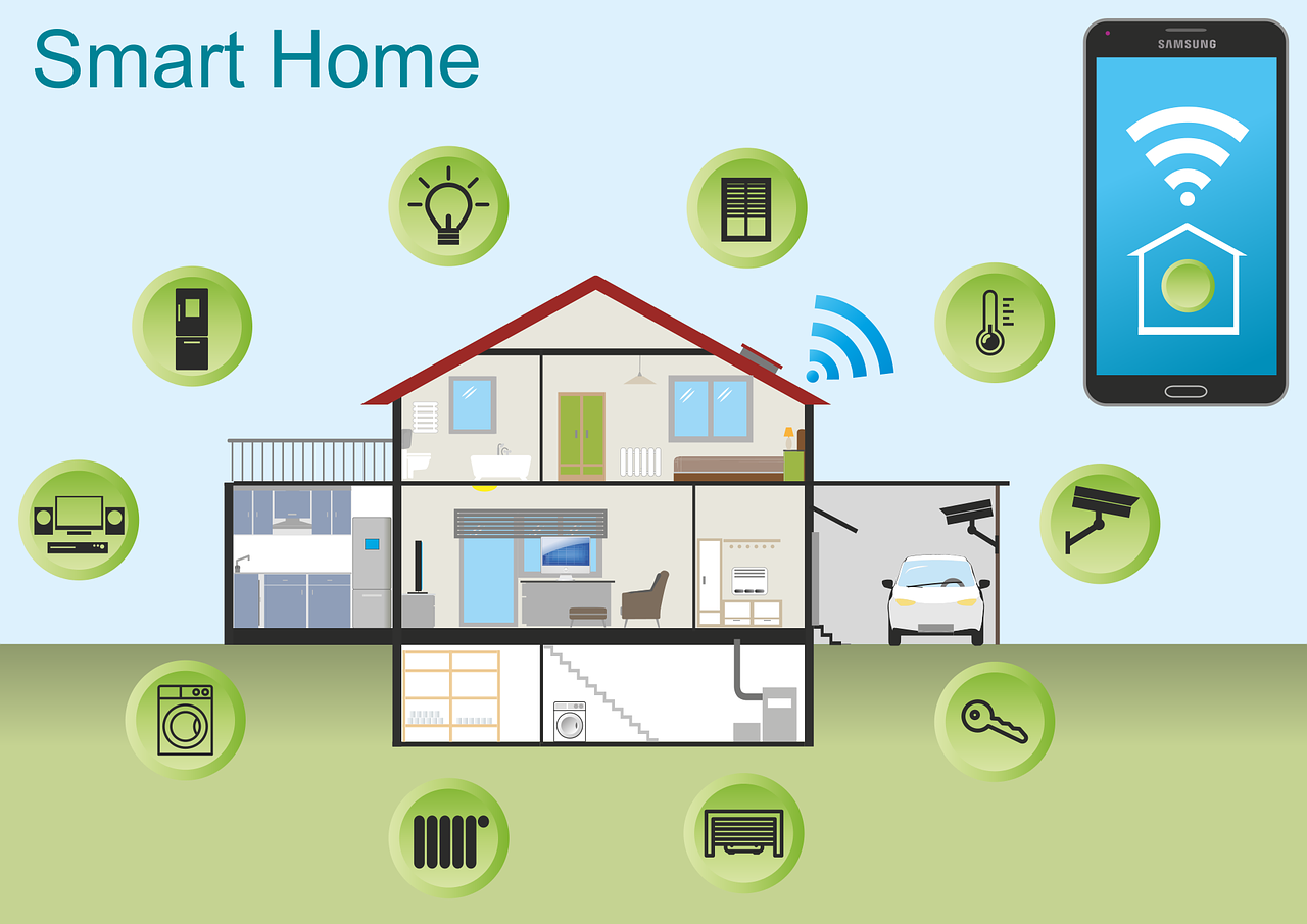 Smart Homes and Why they are gaining popularity